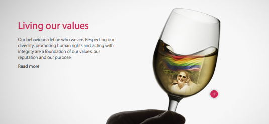 Source: Diageo Sustainability & Responsibility Report 2012